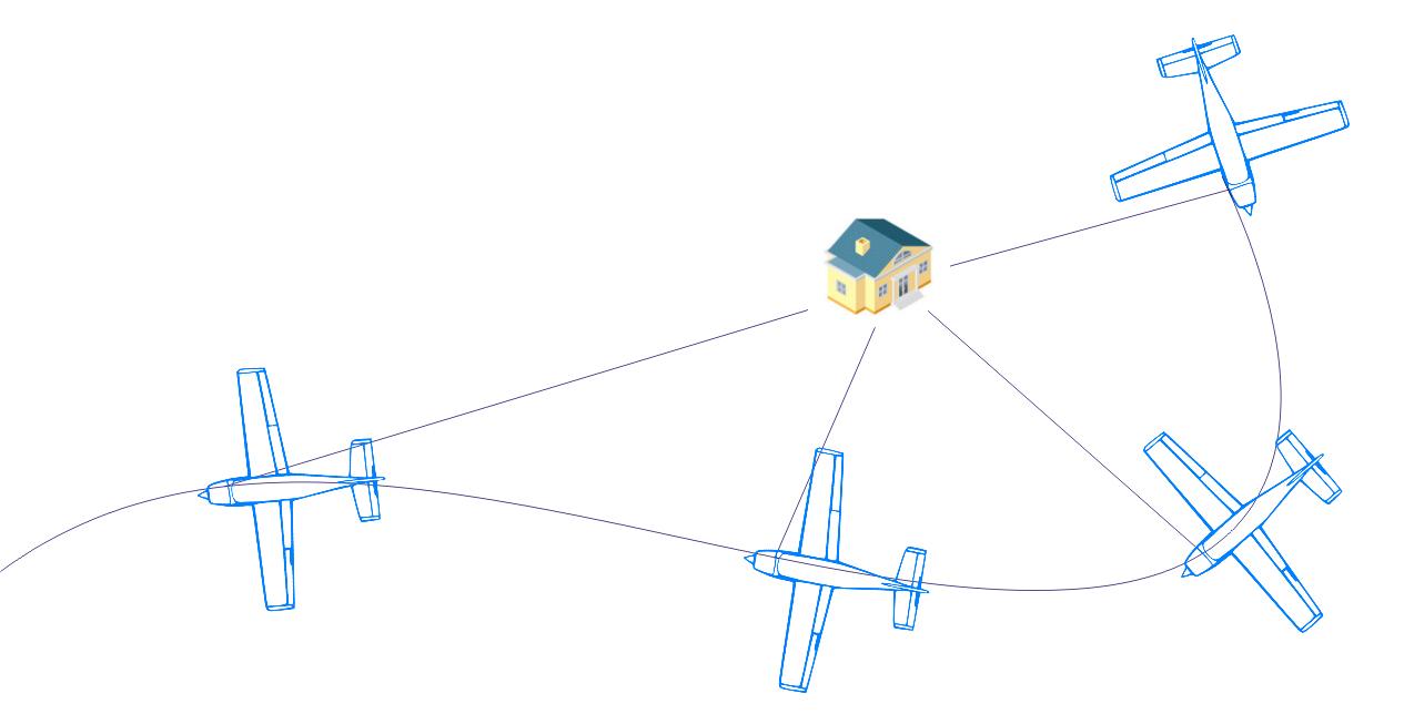 Система стабилизации и управления видеокамерой::Схема облёта объекта наблюдения в режиме «Отслеживание точки»