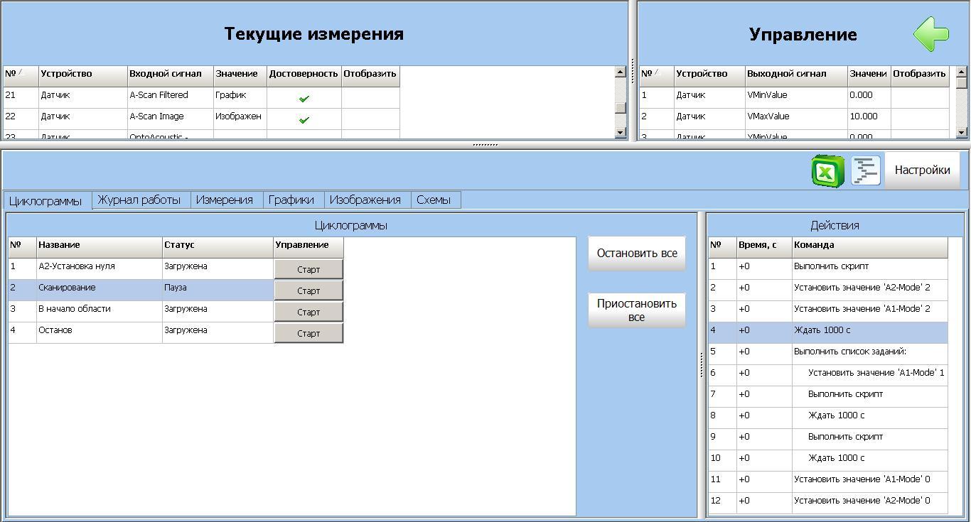 Режим отладки::Циклограммы